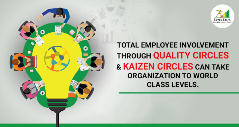 Kaizen and Quality Circles