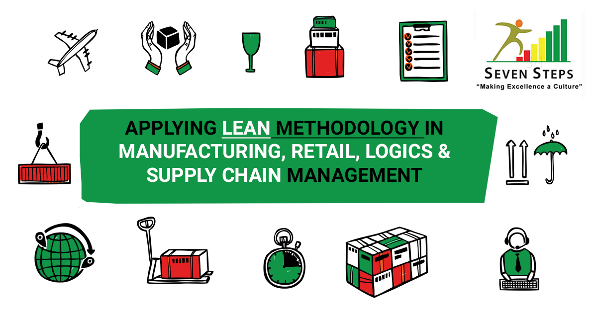 Lean Supply Chain Management in Manufacturing Firms
